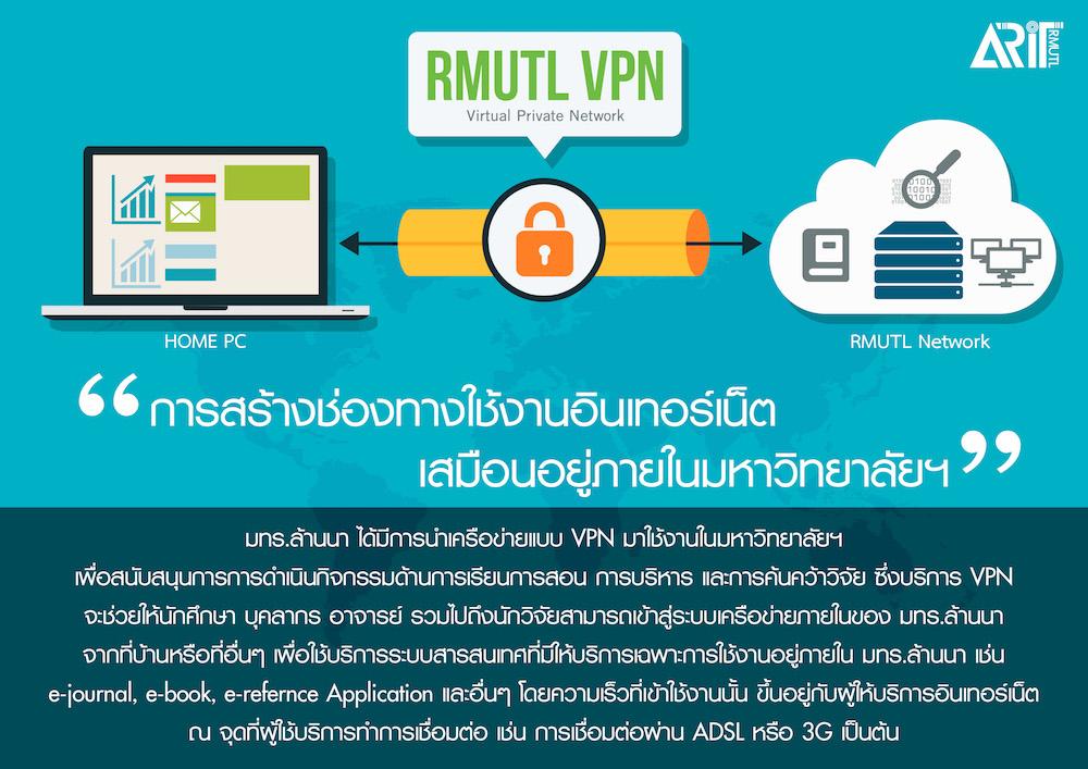 RMUTL VPN
