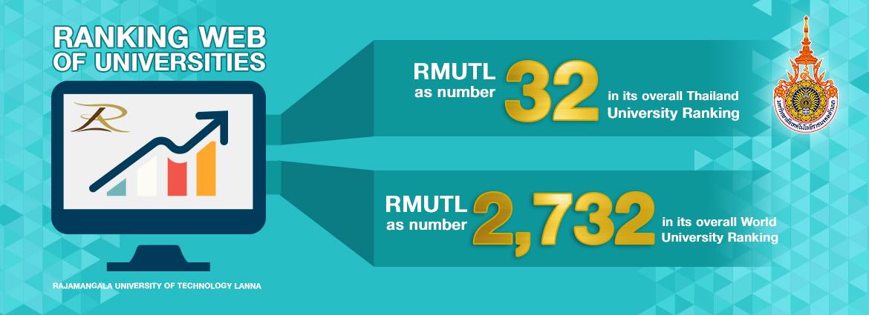 """มทร.ล้านนา ติดอันดับ 32 ของไทย อันดับ 2732 ของโลก """"E-University"""" ที่ดีที่สุดประจำปี 2015"""