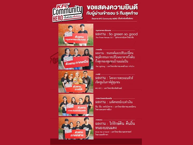 นักศึกษาสาขาการตลาด มทร.ล้านนา ลำปาง เข้ารอบ 5 ทีม ระดับประเทศ การประกวดโครงการ KFC Community Hero เป็นตัวจริงเพื่อสังคม