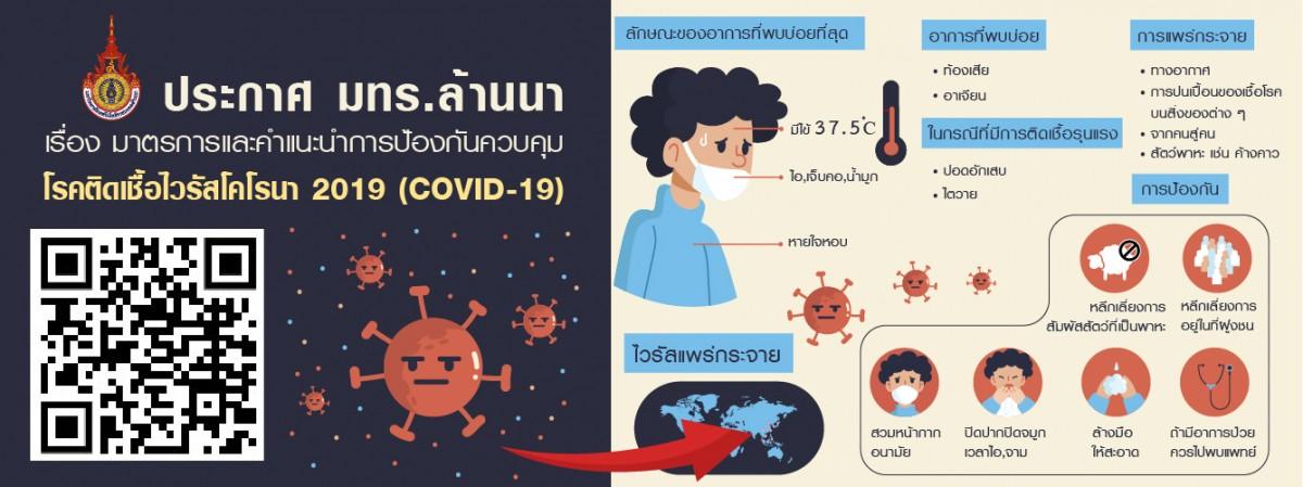 ประกาศมหาวิทยาลัยเทคโนโลยีราชมงคลล้านนา เรื่อง มาตรการและคำแนะนำการป้องกันควบคุมโรคติดเชื้อไวรัสโคโรน่า 2019 (COVID-19)