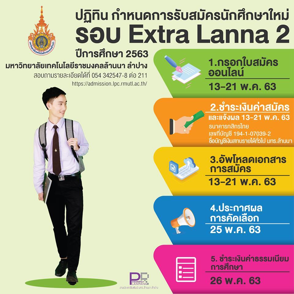 ยกเลิกการสอบสัมภาษณ์และแจ้งช่องทางการอัพโหลดเอกสารการสมัครเรียน  รอบ Extra Lanna 2 ประจำปีการศึกษา 2563