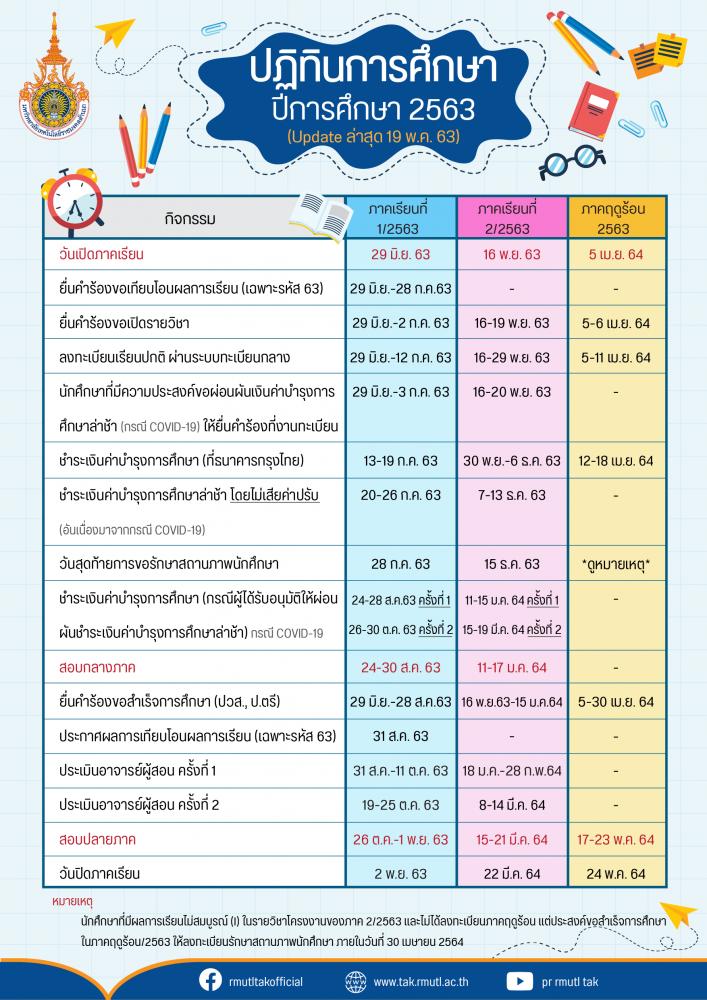 ปฏิทินการศึกษา ประจำปีการศึกษา 2563