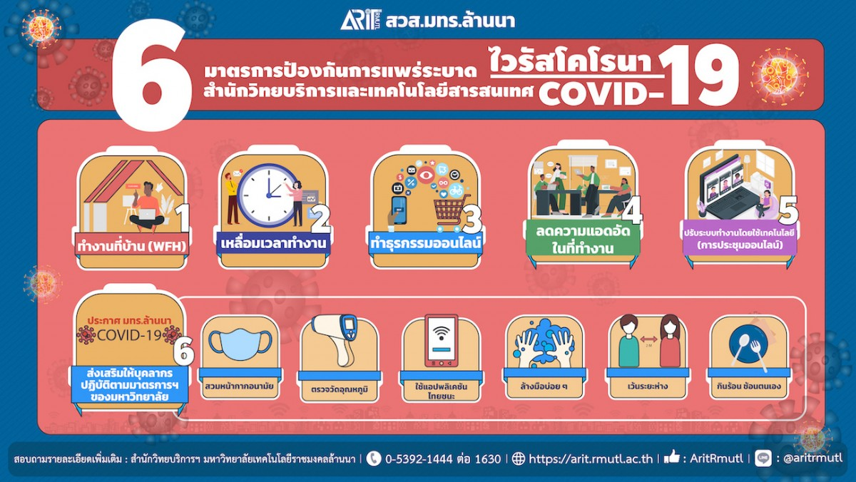 6 มาตรการป้องกันการแพร่ระบาดของโรคติดเชื้อไวรัสโคโรนา 2019 covid-19 ของ สวส.มทร.ล้านนา