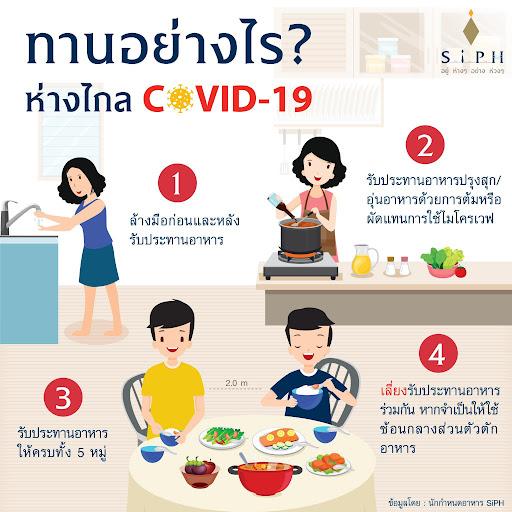 รับประทานอาหารอย่างไร ให้ห่างไกล COVID-19