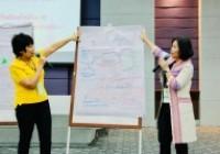 รูปภาพ : มทร.ล้านนา เชียงราย เข้าร่วมการฝึกอบรมหลักสูตรวิทยากรส่งเสริมคุณธรรม รุ่นที่ 2