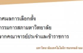 รูปภาพ : ประกาศผลการเลือกตั้งกรรมการสภามหาวิทยาลัยจากคณาจารย์ประจำและข้าราชการ