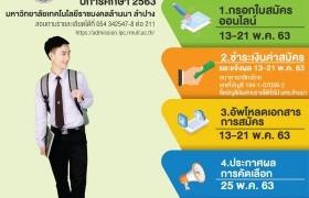 รูปภาพ : ยกเลิกการสอบสัมภาษณ์และแจ้งช่องทางการอัพโหลดเอกสารการสมัครเรียน  รอบ Extra Lanna 2 ประจำปีการศึกษา 2563