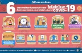 รูปภาพ :  6 มาตรการป้องกันการแพร่ระบาดของโรคติดเชื้อไวรัสโคโรนา 2019 covid-19 ของ สวส.มทร.ล้านนา