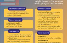 รูปภาพ : เชิญชวนส่งบทความวิจัยเพื่อตีพิมพ์ใน TNI Journal of Engineering Administration and Languages
