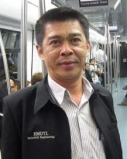 ผศ.ดร.สุรพงศ์  บางพาน